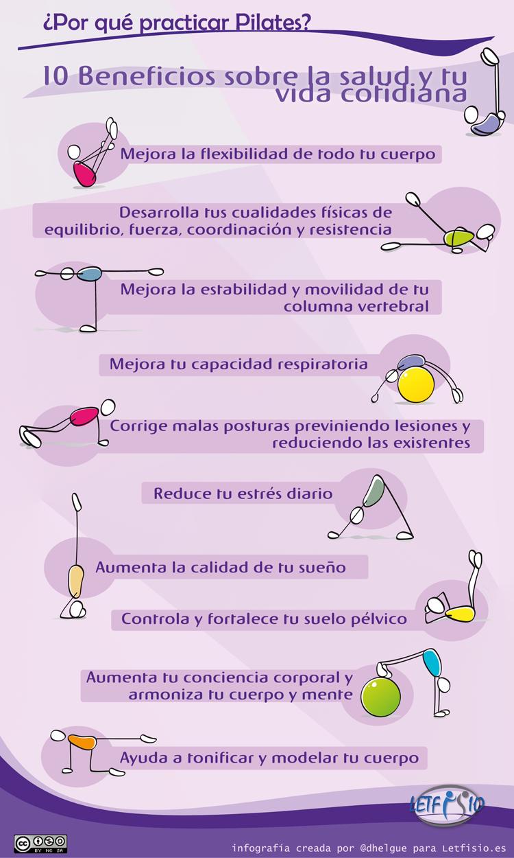 Infografia sobre los beneficios de la practica del Pilates